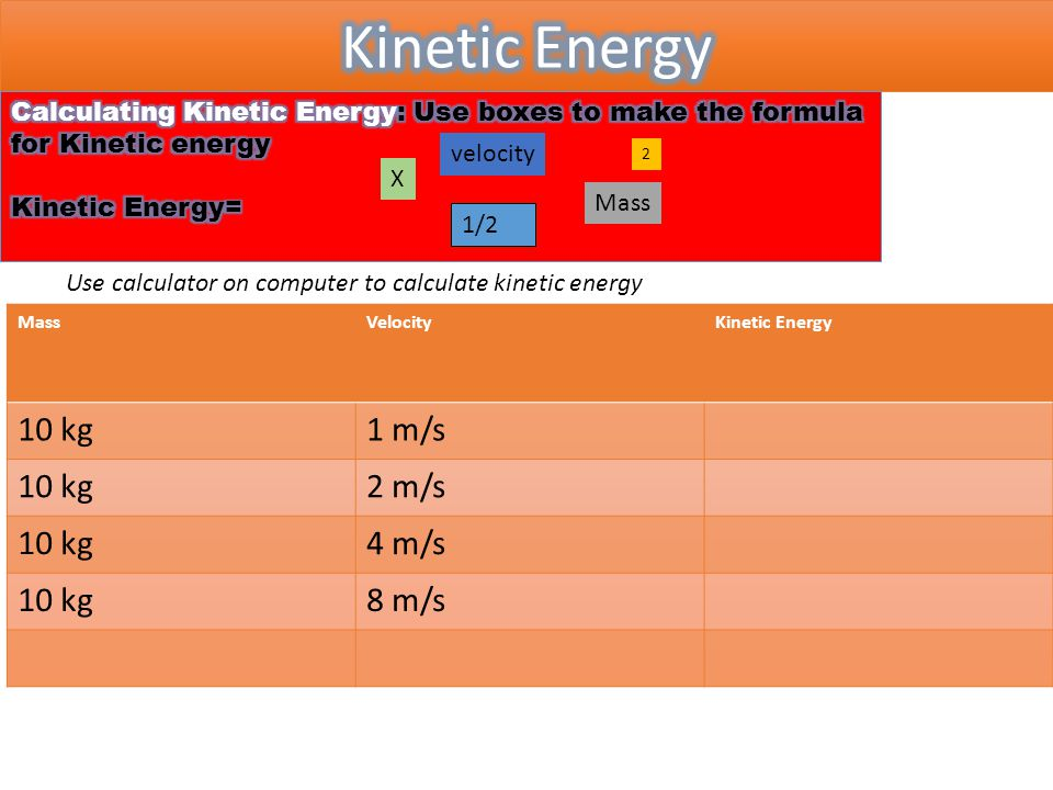 1/2 Mass X velocity 2 MassVelocityKinetic Energy 10 kg1 m/s 10 kg2 m/s 10 kg4 m/s 10 kg8 m/s Use calculator on computer to calculate kinetic energy