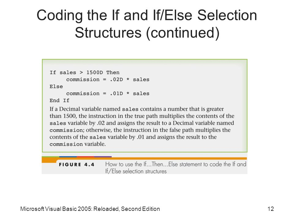 Microsoft Visual Basic 2005: Reloaded, Second Edition12 Coding the If and If/Else Selection Structures (continued)