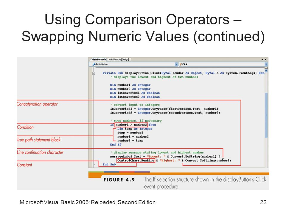 Microsoft Visual Basic 2005: Reloaded, Second Edition22 Using Comparison Operators – Swapping Numeric Values (continued)