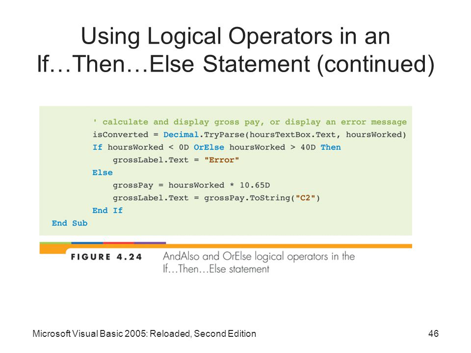 Microsoft Visual Basic 2005: Reloaded, Second Edition46 Using Logical Operators in an If…Then…Else Statement (continued)