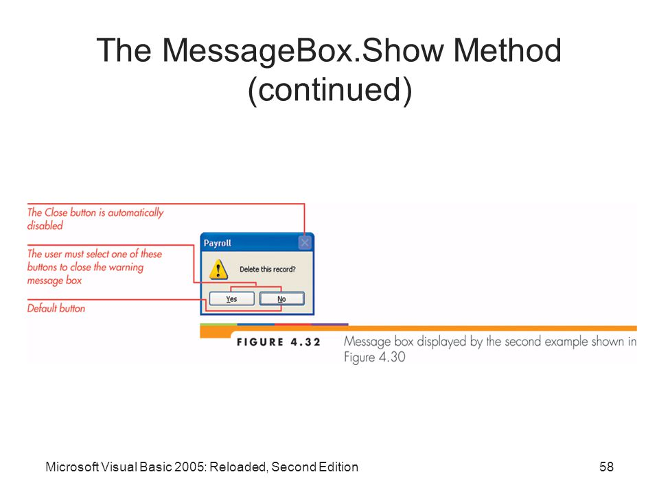 Microsoft Visual Basic 2005: Reloaded, Second Edition58 The MessageBox.Show Method (continued)