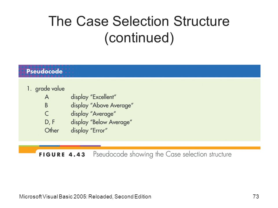 Microsoft Visual Basic 2005: Reloaded, Second Edition73 The Case Selection Structure (continued)