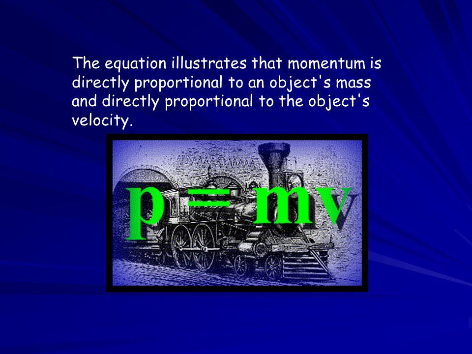 The impulse-momentum change theorem