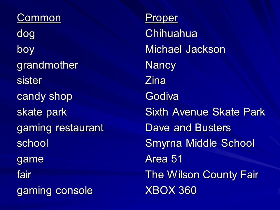 Commondogboygrandmothersister candy shop skate park gaming restaurant schoolgamefair gaming console ProperChihuahua Michael Jackson NancyZinaGodiva Sixth Avenue Skate Park Dave and Busters Smyrna Middle School Area 51 The Wilson County Fair XBOX 360