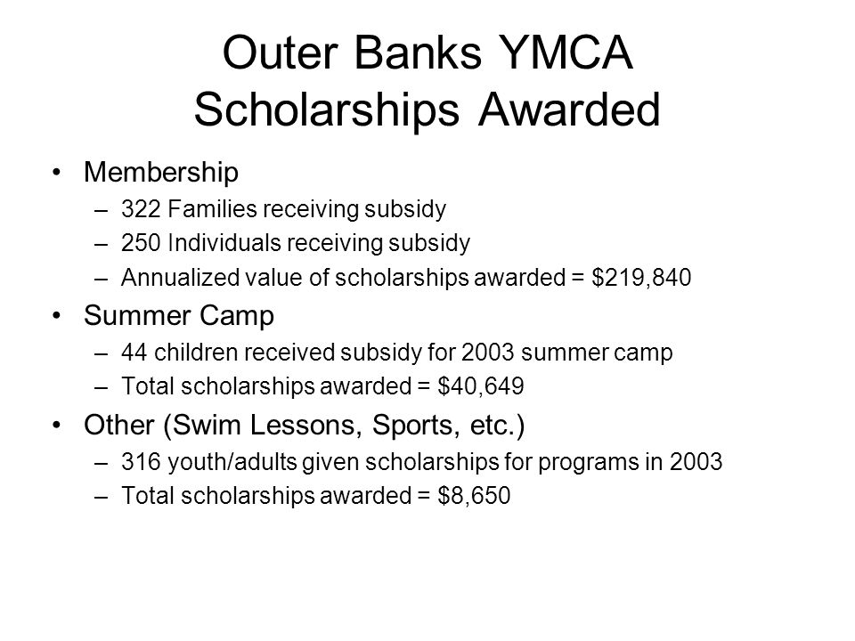 Outer Banks YMCA Scholarships Awarded Membership –322 Families receiving subsidy –250 Individuals receiving subsidy –Annualized value of scholarships awarded = $219,840 Summer Camp –44 children received subsidy for 2003 summer camp –Total scholarships awarded = $40,649 Other (Swim Lessons, Sports, etc.) –316 youth/adults given scholarships for programs in 2003 –Total scholarships awarded = $8,650