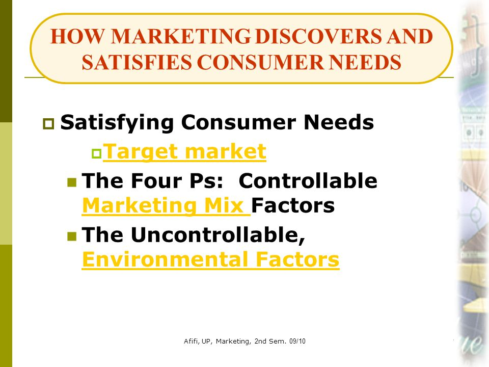 Afifi, UP, Marketing, 2nd Sem. 09/1010  Satisfying Consumer Needs  Target market Target market The Four Ps: Controllable Marketing Mix Factors Marke