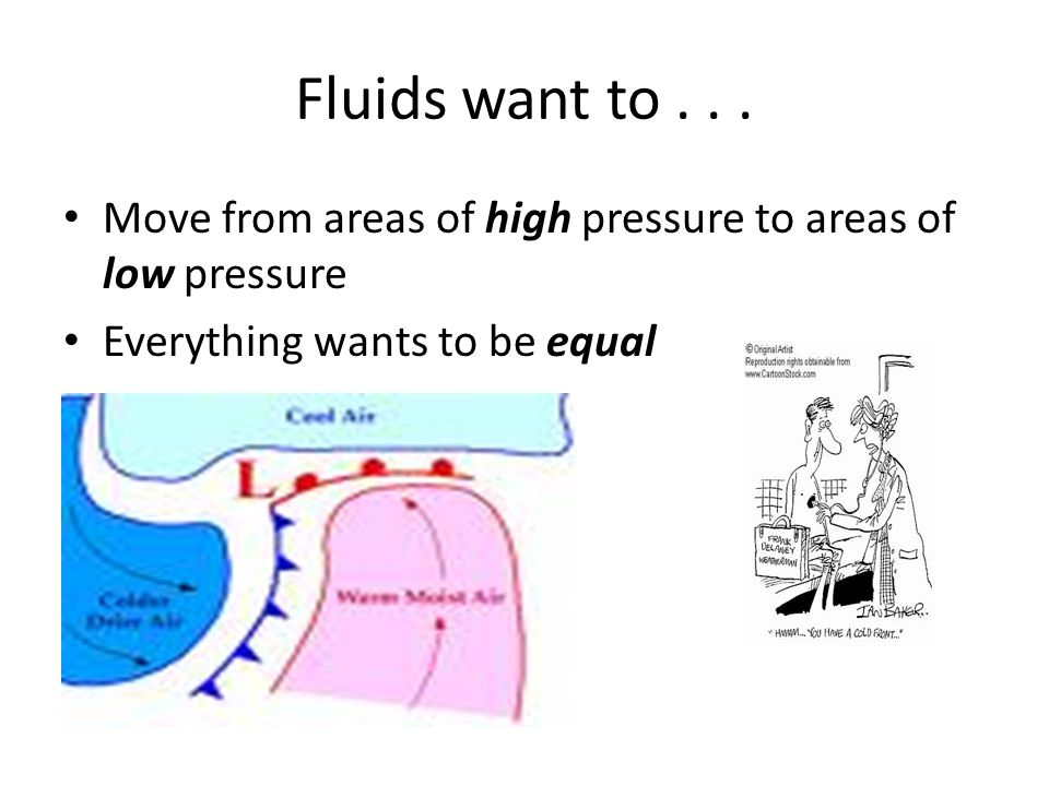 Altitude effects pressure As altitude increase, air pressure decreases (inversely proportional)