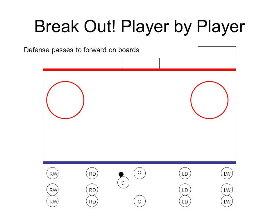 Break Out.
