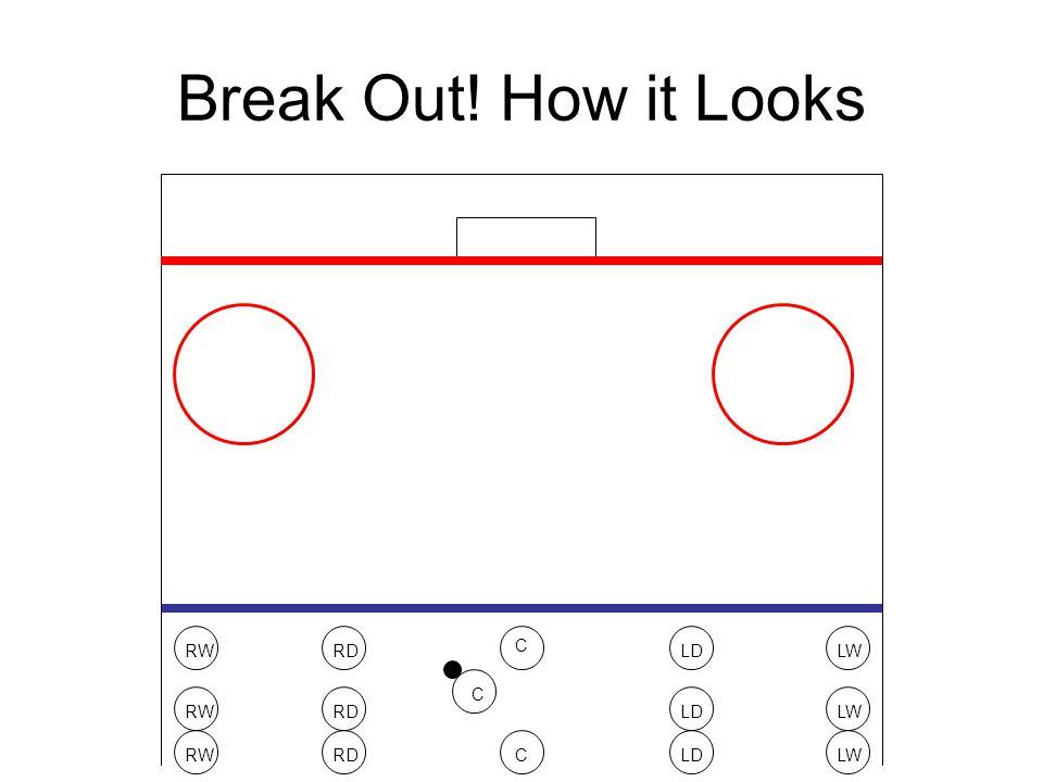 Break Out! How it Looks RWLWRDLD C RWLWRDLD C RWLWRDLDC