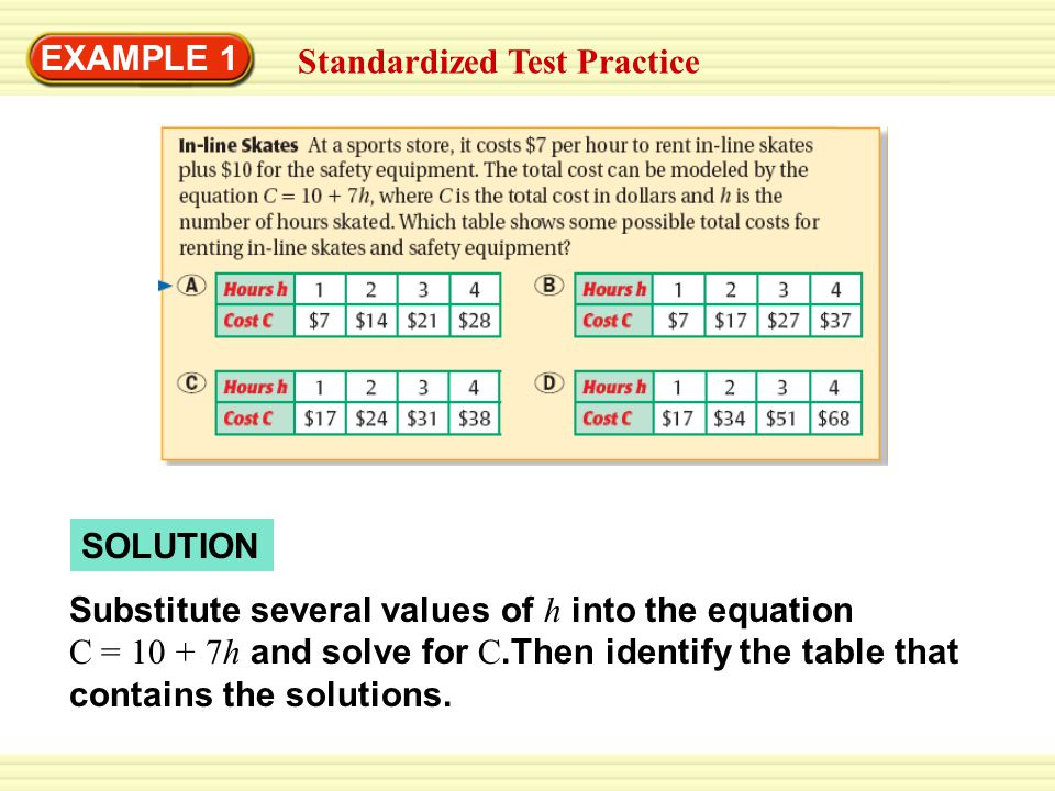EXAMPLE 1 Standardized Test Practice SOLUTION Substitute several values of h into the equation C = 10 + 7h and solve for C.Then identify the table that contains the solutions.