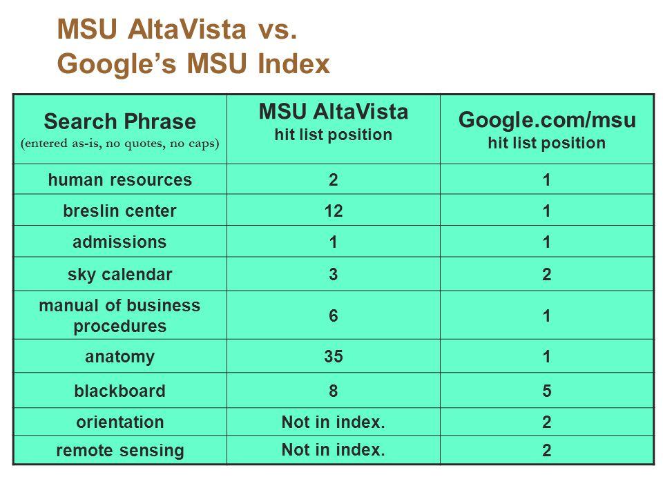 MSU AltaVista vs.