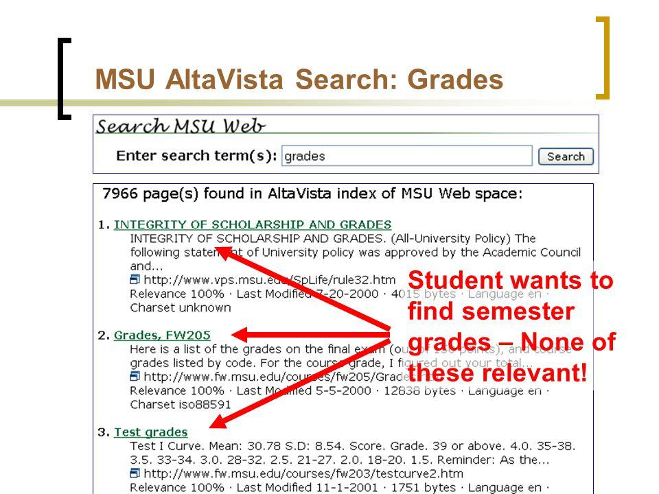 MSU AltaVista Search: Grades Student wants to find semester grades – None of these relevant!