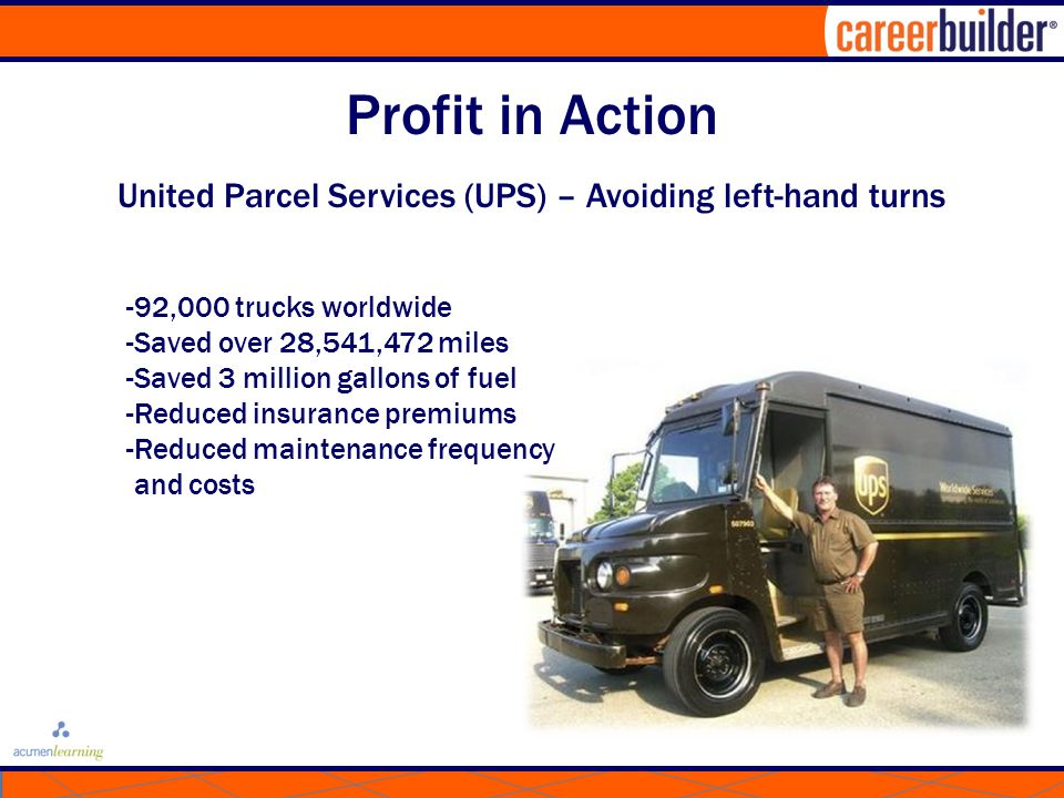 United Parcel Services (UPS) – Avoiding left-hand turns -92,000 trucks worldwide -Saved over 28,541,472 miles -Saved 3 million gallons of fuel -Reduced insurance premiums -Reduced maintenance frequency and costs Profit in Action