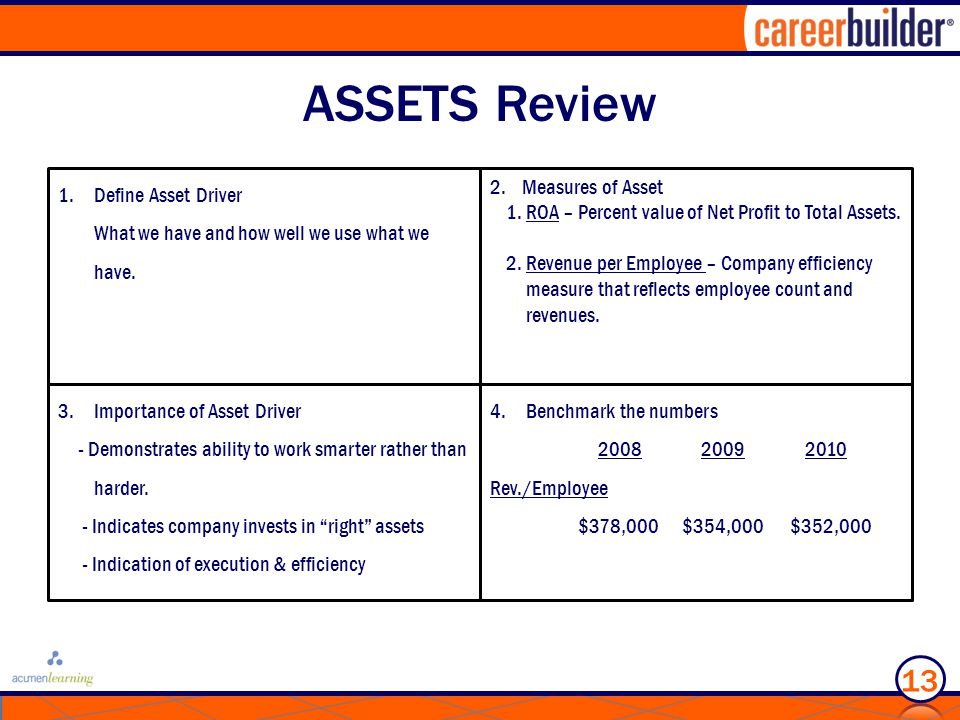ASSETS Review 1.Define Asset Driver What we have and how well we use what we have.