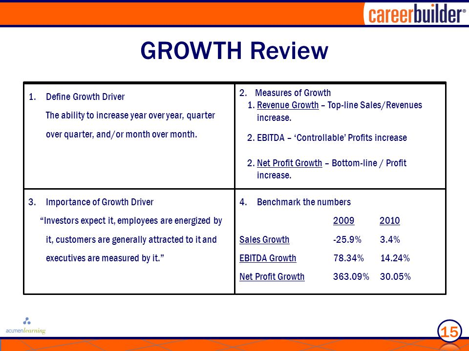 GROWTH Review 1.Define Growth Driver The ability to increase year over year, quarter over quarter, and/or month over month.
