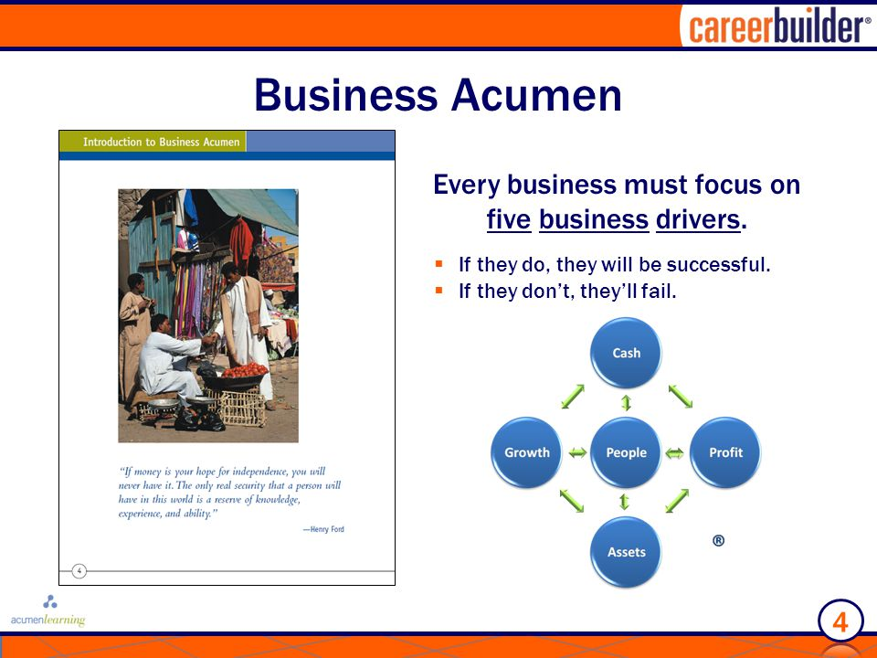 Business Acumen Every business must focus on five business drivers.