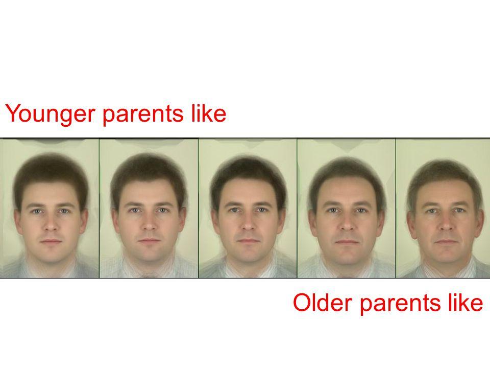 Younger parents like Older parents like