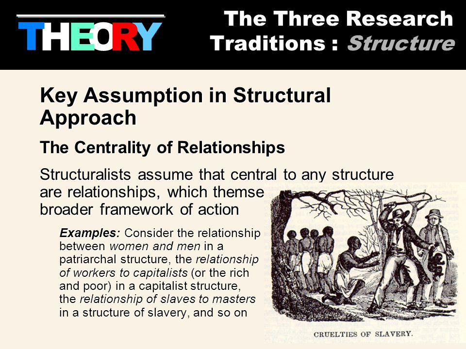 23 Key Assumption in Structural Approach The Centrality of Relationships Structuralists assume that central to any structure are relationships, which themselves exist within a broader framework of action Examples: Examples: Consider the relationship between women and men men in a patriarchal structure, the relationship of workers to capitalists capitalists (or the rich and poor) in a capitalist structure, the relationship of slaves to masters in a structure of slavery, and so on HYOR T The Three Research Traditions : Structure E