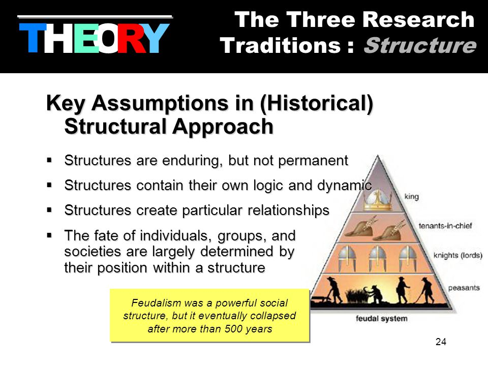 24 Key Assumptions in (Historical) Structural Approach  Structures  Structures are enduring, but not permanent contain their own logic and dynamic create particular relationships  The  The fate of individuals, groups, and societies are largely determined by their position within a structure HYOR T The Three Research Traditions : Structure E Feudalism was a powerful social structure, but it eventually collapsed after more than 500 years