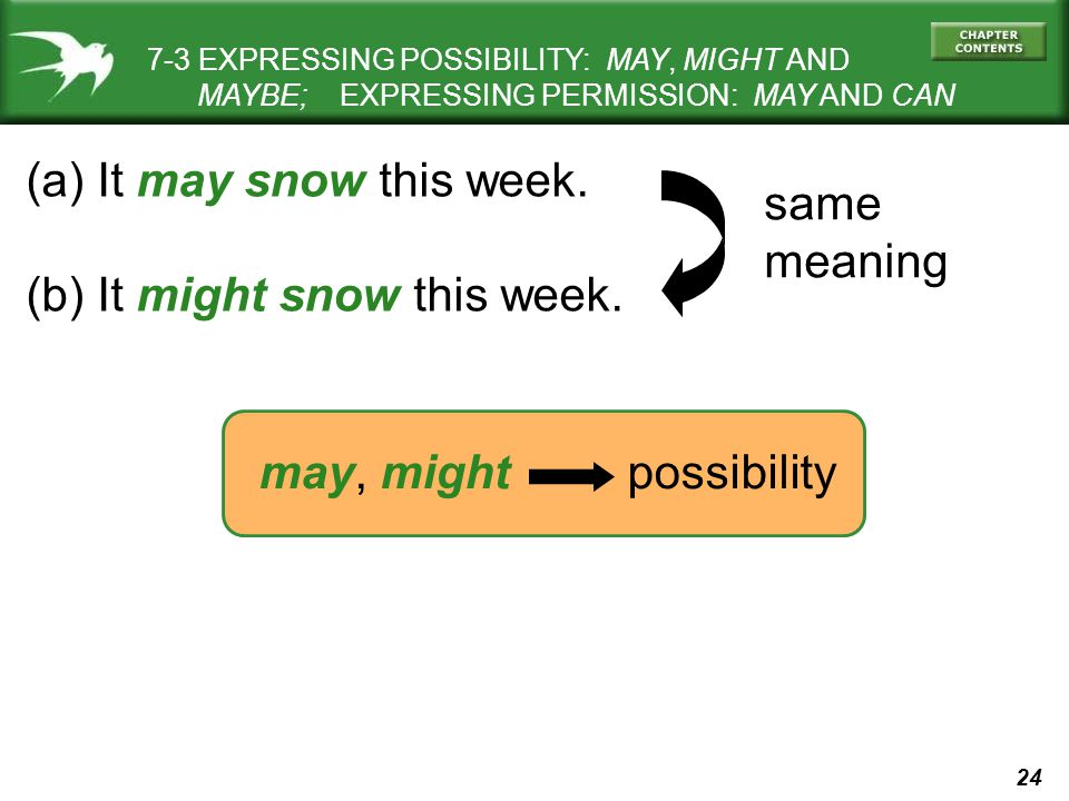 24 (a) It may snow this week. (b) It might snow this week. may, might possibility same meaning 7-3 EXPRESSING POSSIBILITY: MAY, MIGHT AND MAYBE; EXPRE