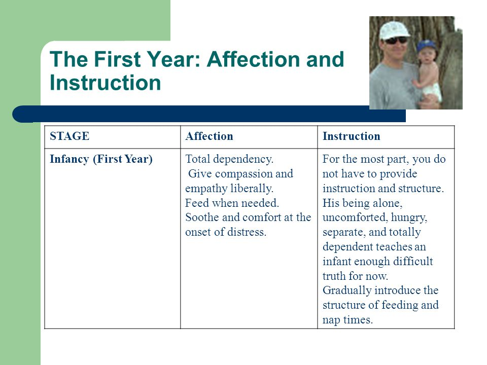 The First Year: Affection and Instruction STAGEAffectionInstruction Infancy (First Year)Total dependency.