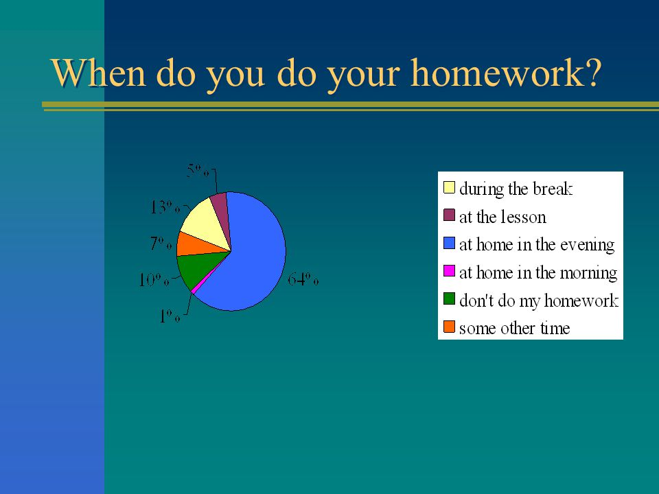 When do you do your homework?