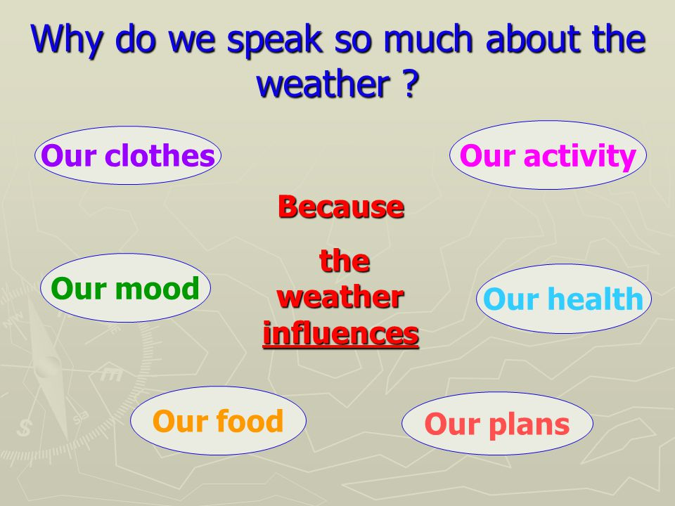 Why do we speak so much about the weather .