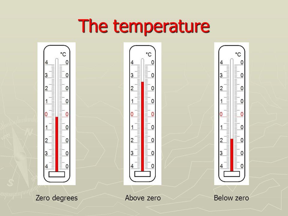 The temperature Zero degreesAbove zeroBelow zero