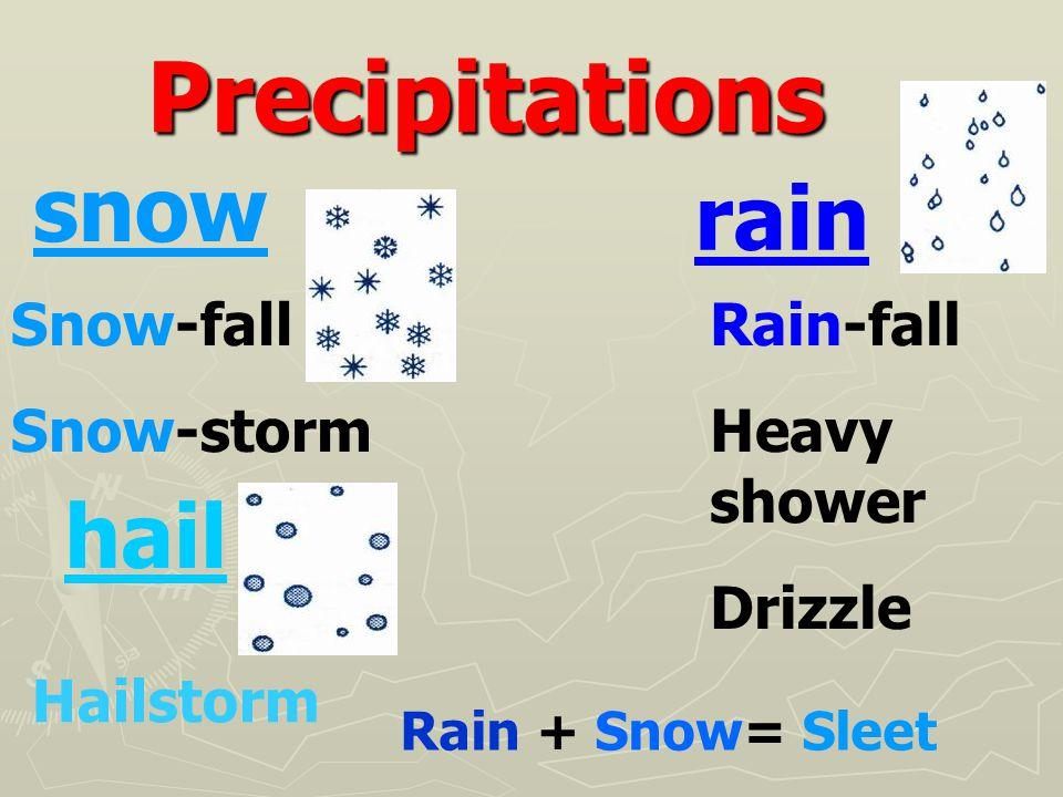 Precipitations snow rain hail Snow-fall Snow-storm Rain-fall Heavy shower Drizzle Hailstorm Rain + Snow= Sleet
