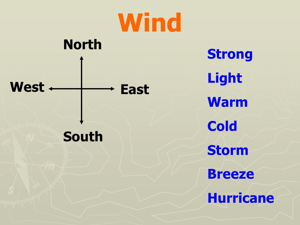 Wind South North West East Strong Light Warm Cold Storm Breeze Hurricane