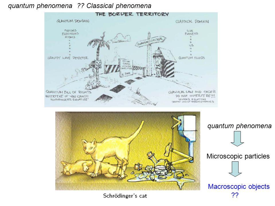 quantum phenomena .