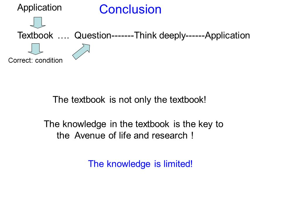Textbook …. Question-------Think deeply------Application Conclusion The knowledge in the textbook is the key to the Avenue of life and research ! The