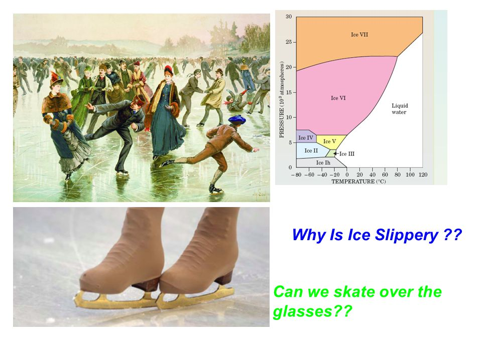 Why Is Ice Slippery Can we skate over the glasses