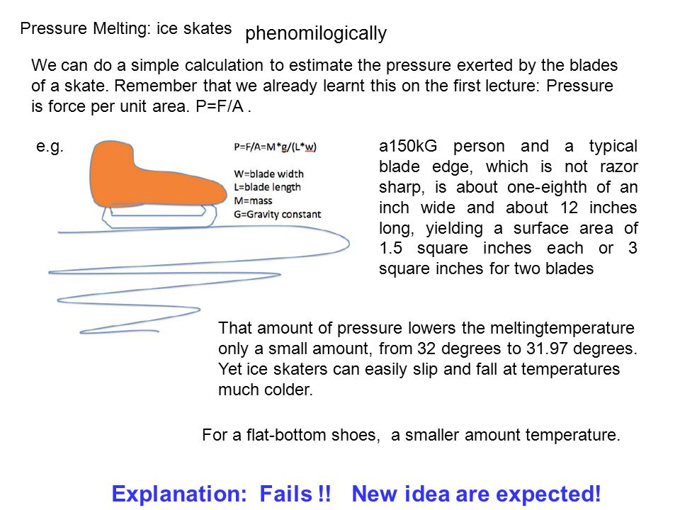 Pressure Melting: ice skates We can do a simple calculation to estimate the pressure exerted by the blades of a skate.