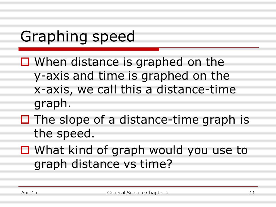 Apr-15General Science Chapter 211 Graphing speed  When distance is graphed on the y-axis and time is graphed on the x-axis, we call this a distance-t