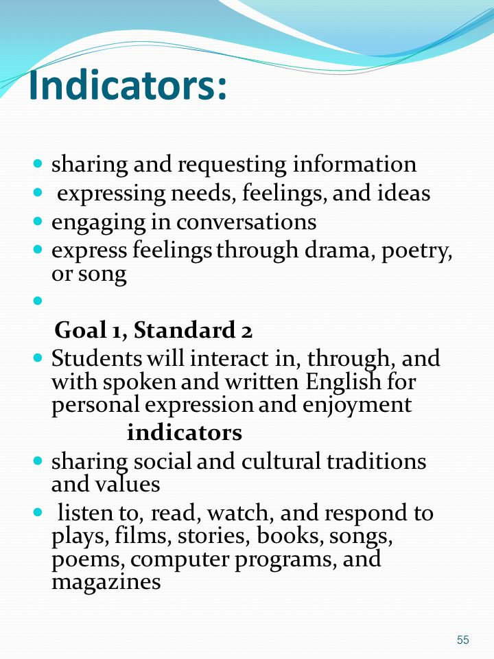 Indicators: sharing and requesting information expressing needs, feelings, and ideas engaging in conversations express feelings through drama, poetry, or song Goal 1, Standard 2 Students will interact in, through, and with spoken and written English for personal expression and enjoyment indicators sharing social and cultural traditions and values listen to, read, watch, and respond to plays, films, stories, books, songs, poems, computer programs, and magazines 55