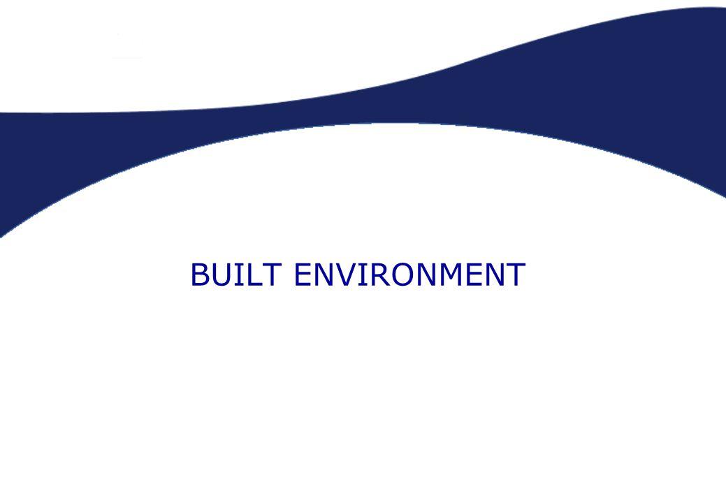 BUILT ENVIRONMENT