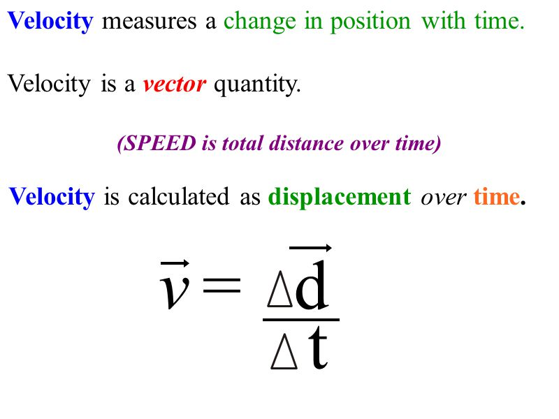 Velocity measures a change in position with time. Velocity is a vector quantity.