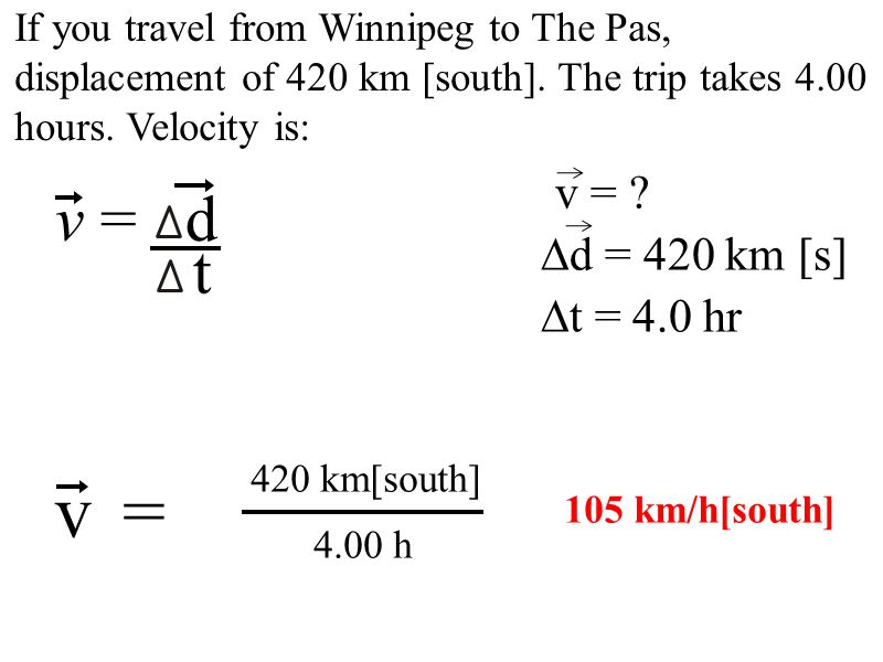 If you travel from Winnipeg to The Pas, displacement of 420 km [south].