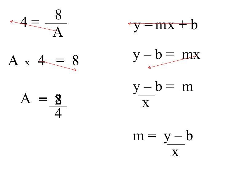 y = x + bm y – b = mx y – b = m x m = y – b x = 8 4 4 = 8 A A x 4 = 8 A = 2