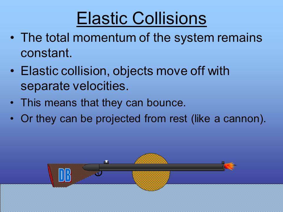 Presentation designed by DBHS physics department Momentum – Inelastic Collisions Inelastic Collision – a collision in which the colliding bodies stick together.