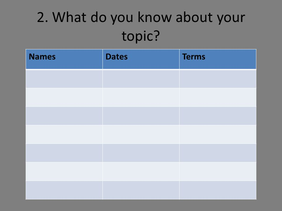 2. What do you know about your topic NamesDatesTerms