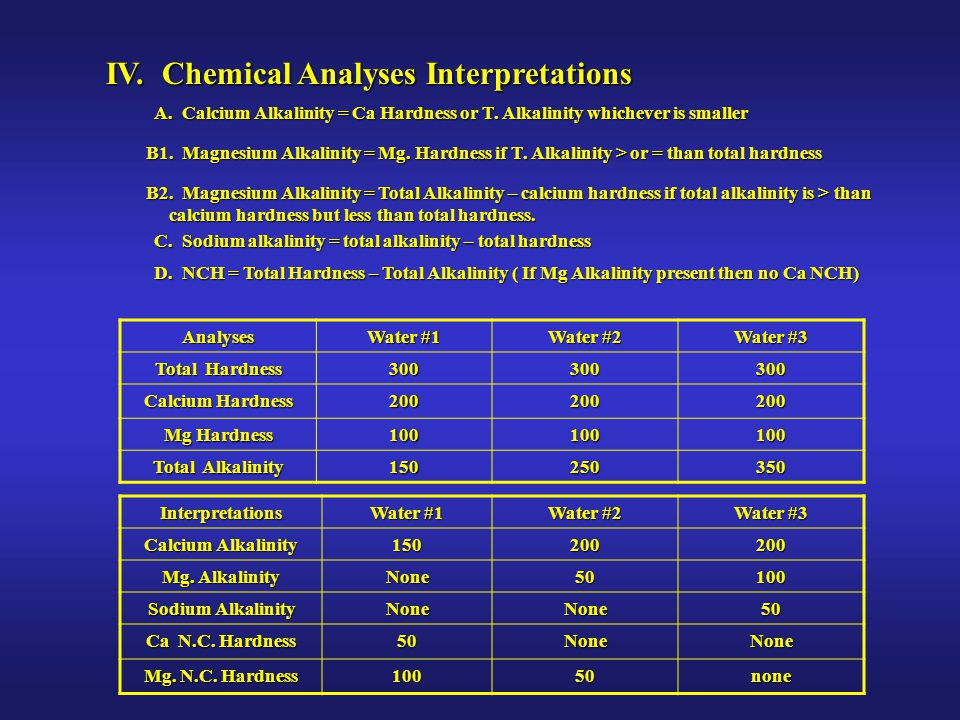 Analyses Water #1 Water #2 Water #3 Total Hardness 300300300 Calcium Hardness 200200200 Mg Hardness 100100100 Total Alkalinity 150250350 Interpretatio