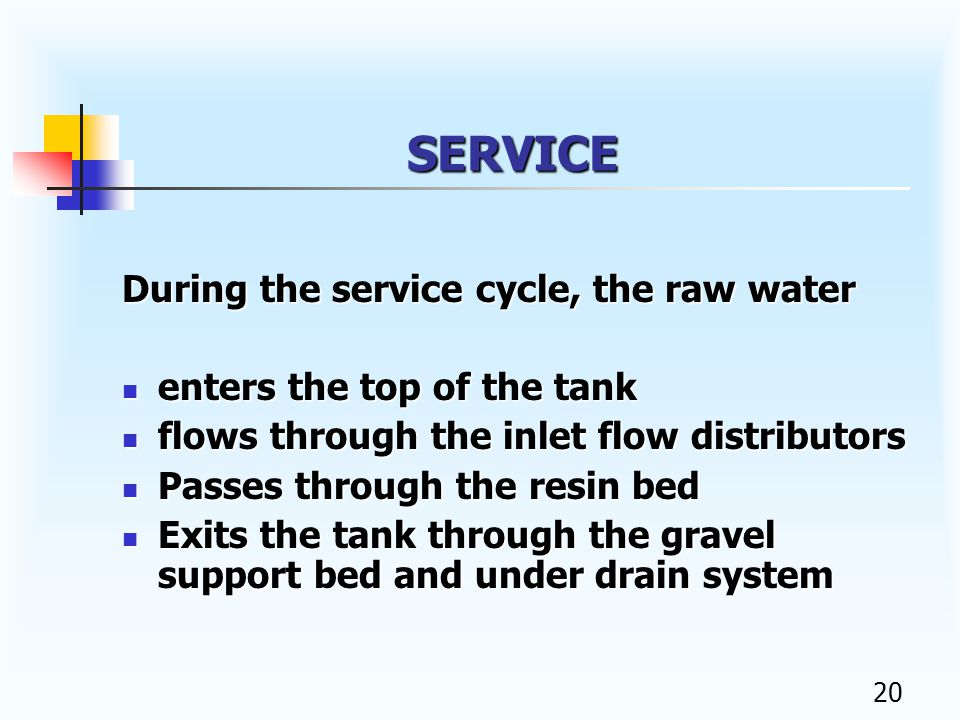 19 SOFTENING CYCLES Service Service Backwash Backwash Brining Brining Slow Rinse Slow Rinse Fast Rinse Fast Rinse