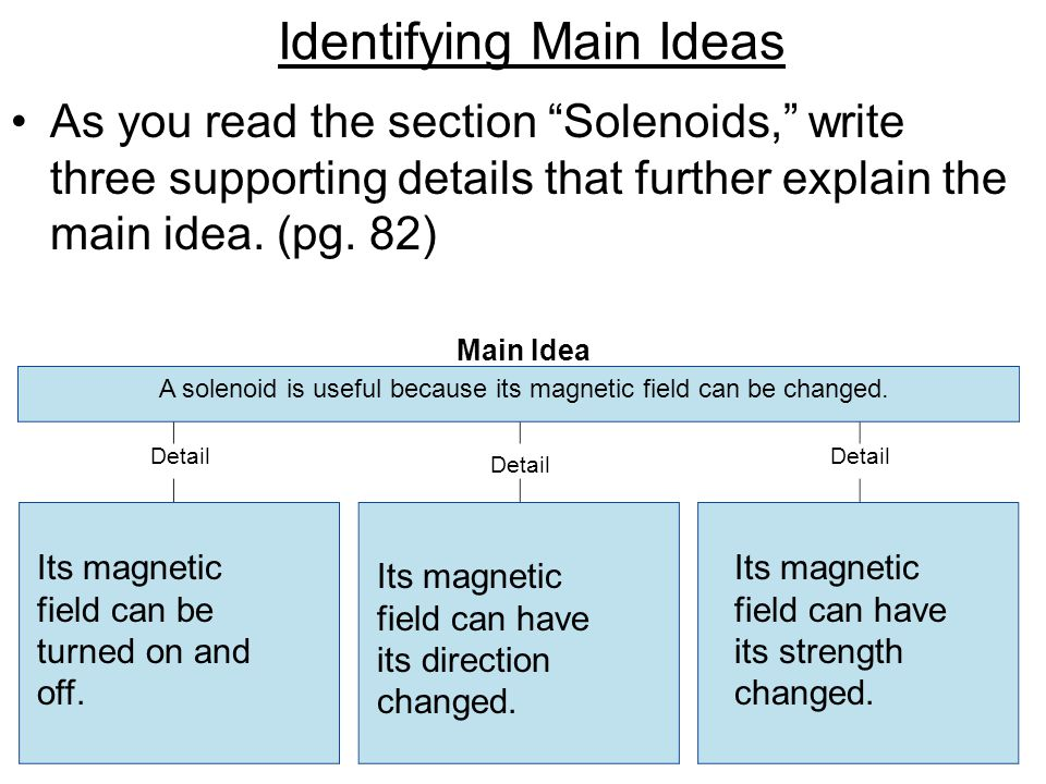 Main Idea Detail Identifying Main Ideas As you read the section Solenoids, write three supporting details that further explain the main idea.