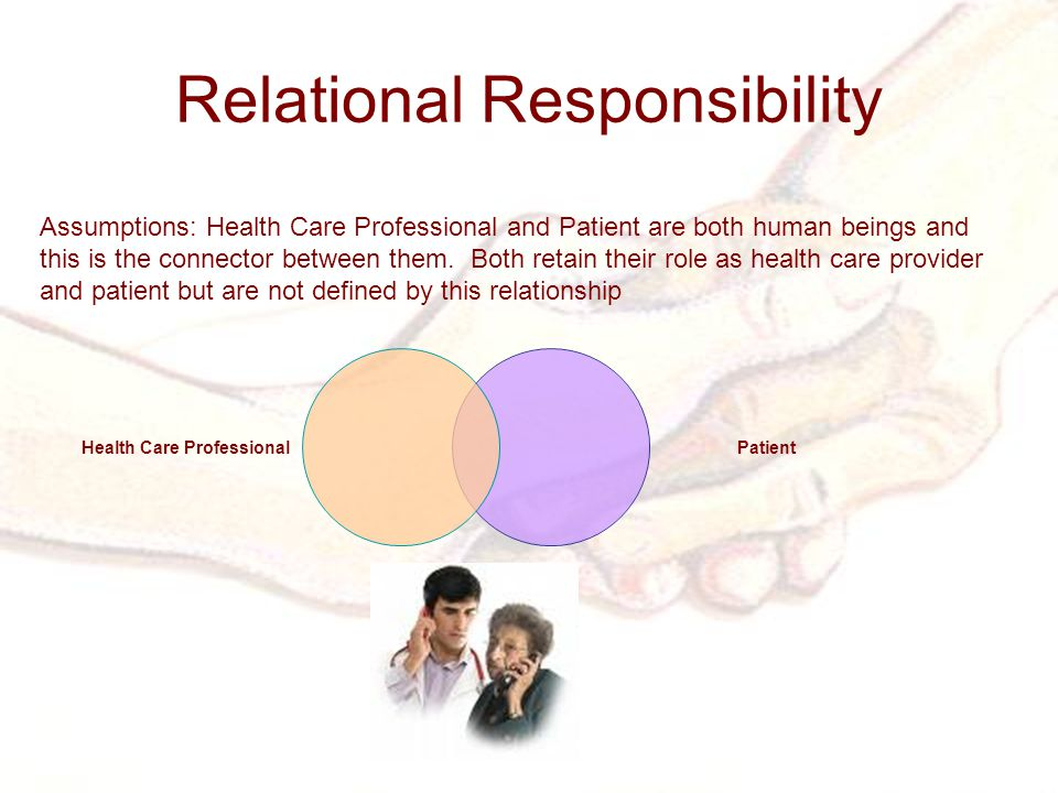 Relational Responsibility Health Care Professional Patient Assumptions: Health Care Professional and Patient are both human beings and this is the connector between them.