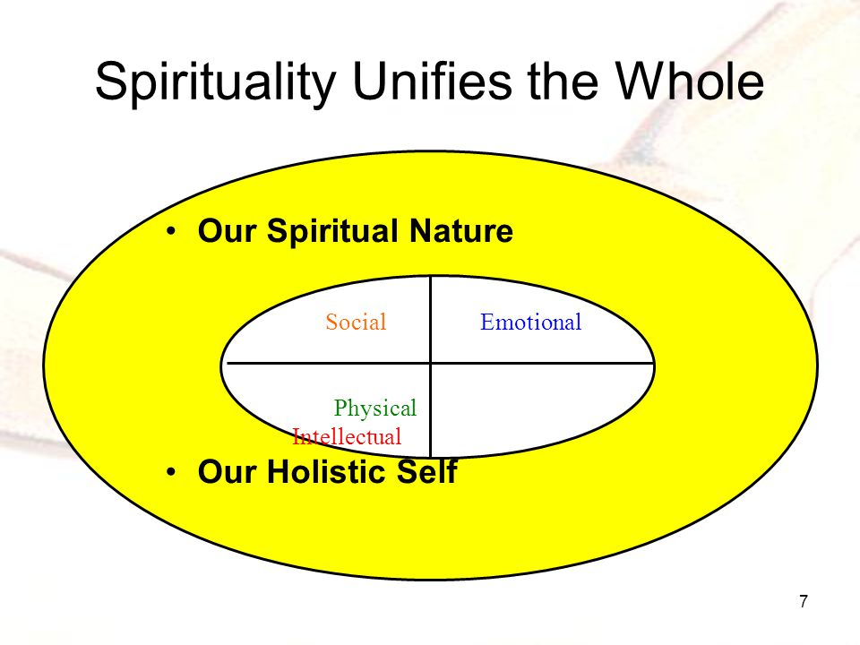 7 Spirituality Unifies the Whole c Our Spiritual Nature Our Holistic Self Social Emotional Physical Intellectual