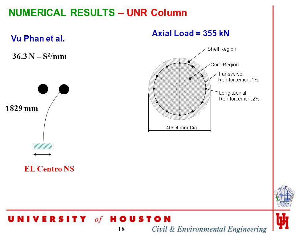 18 Longitudinal Reinforcement 2% Shell Region Core Region 406.4 mm Dia.