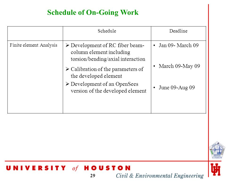 29 ScheduleDeadline Finite element Analysis  Development of RC fiber beam- column element including torsion/bending/axial interaction  Calibration of the parameters of the developed element  Development of an OpenSees version of the developed element Jan 09- March 09 March 09-May 09 June 09-Aug 09 Schedule of On-Going Work