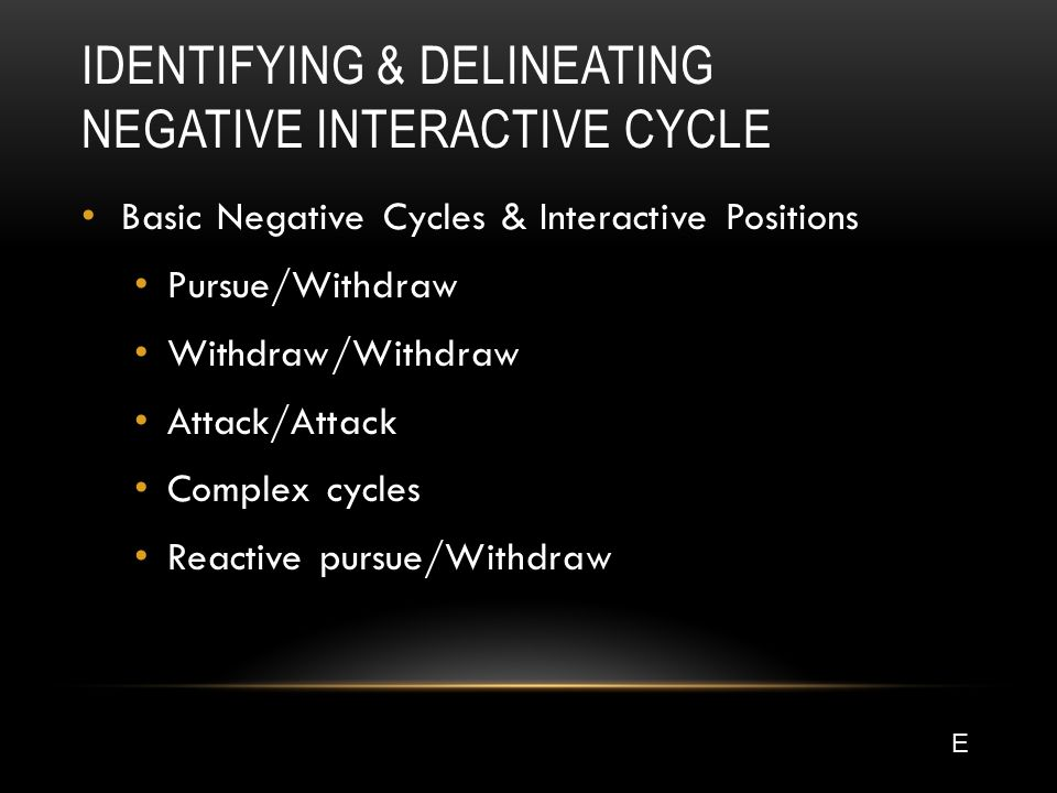 IDENTIFYING & DELINEATING NEGATIVE INTERACTIVE CYCLE Basic Negative Cycles & Interactive Positions Pursue/Withdraw Withdraw/Withdraw Attack/Attack Complex cycles Reactive pursue/Withdraw E